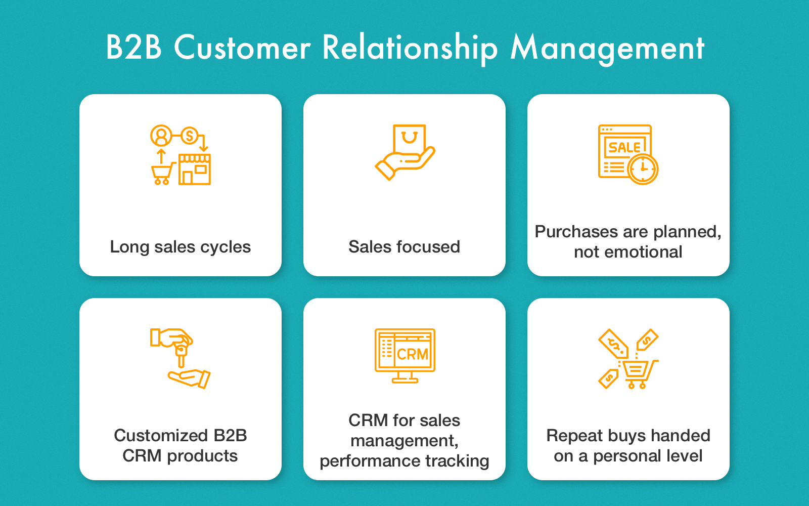 Main features of B2B Customer Relationship Management