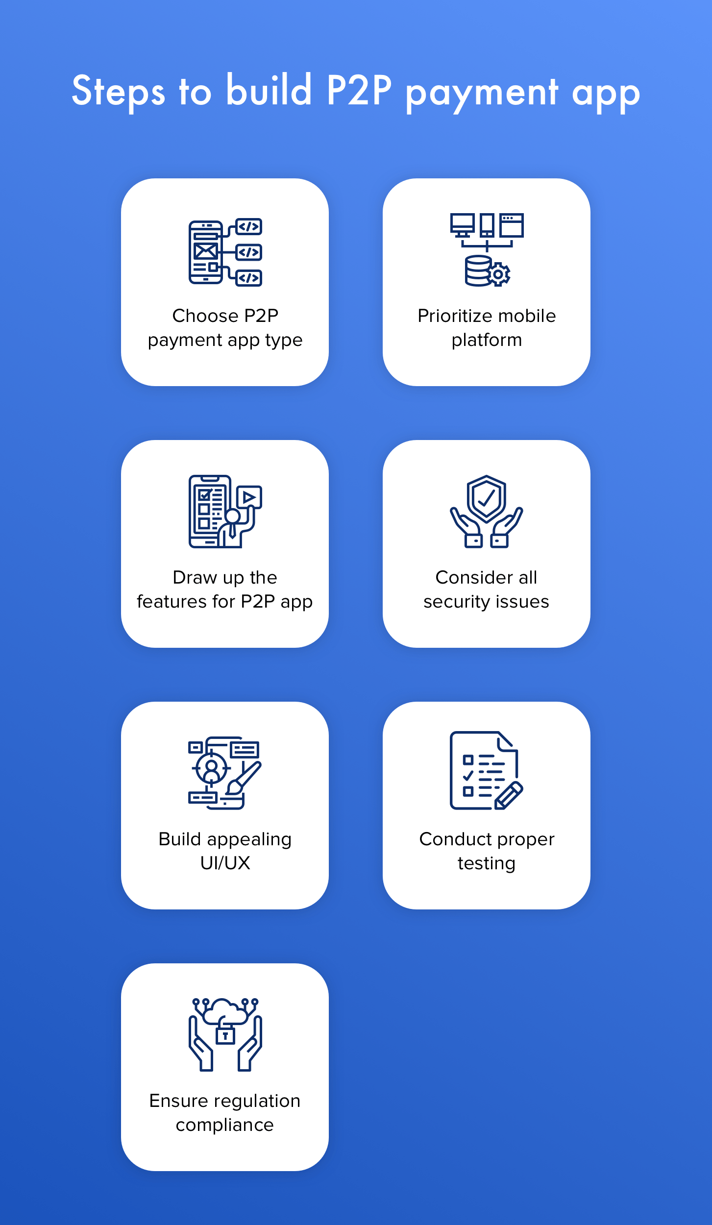 P2P payment app development steps