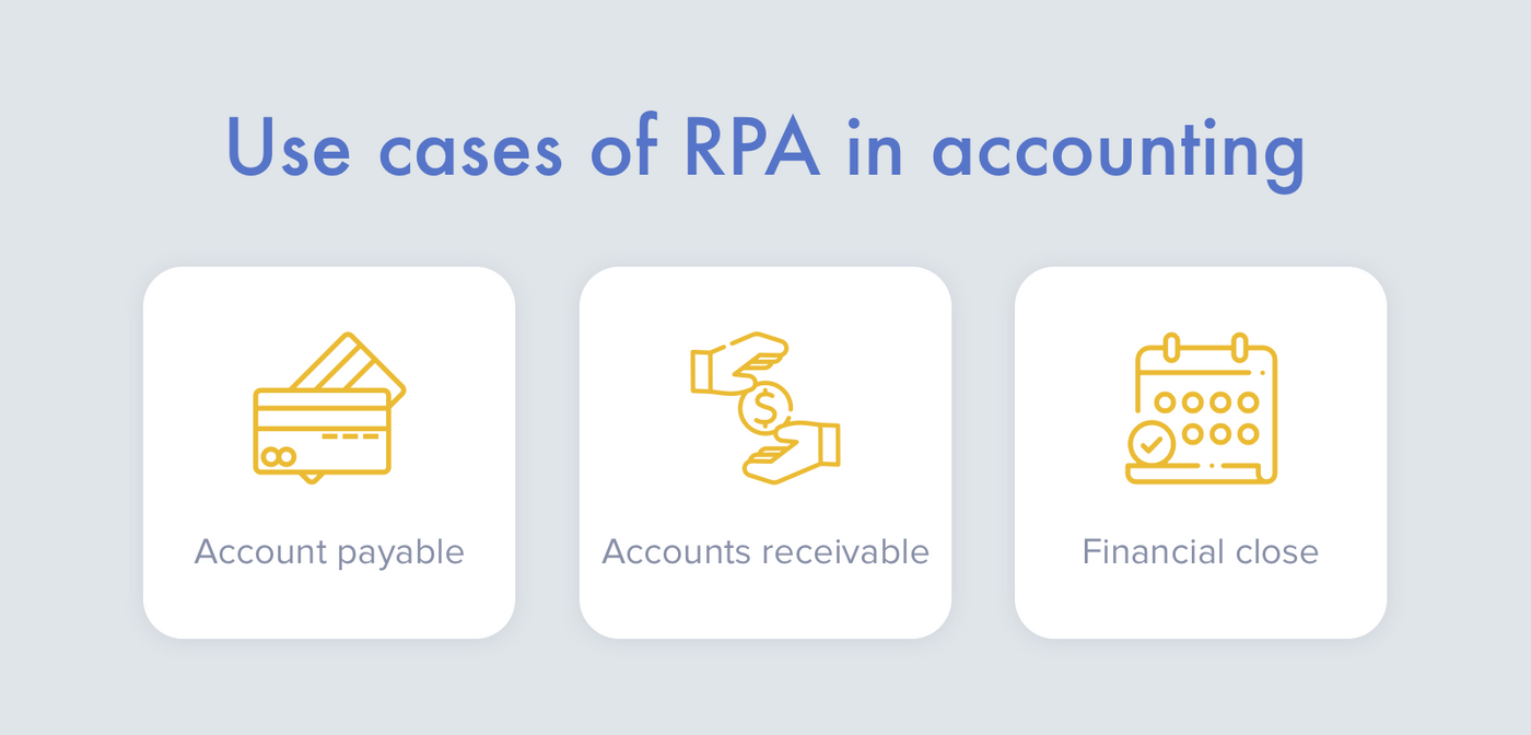 Use cases of RPA in accounting