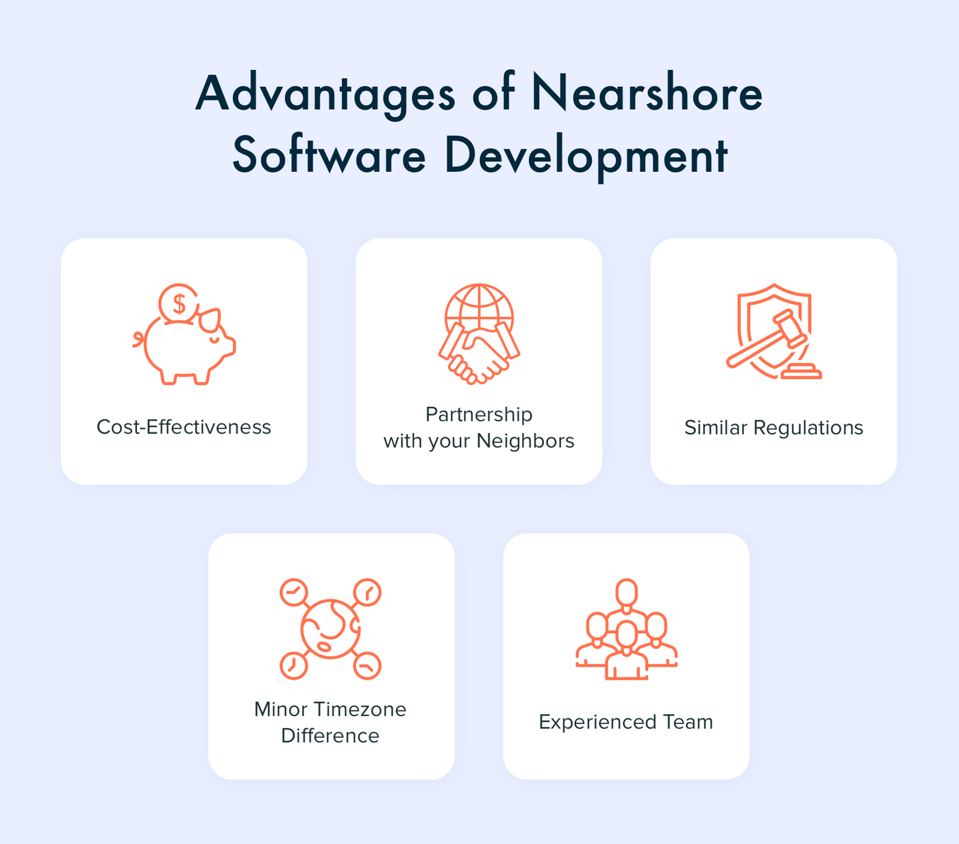Benefits of Nearshore Software Outsourcing
