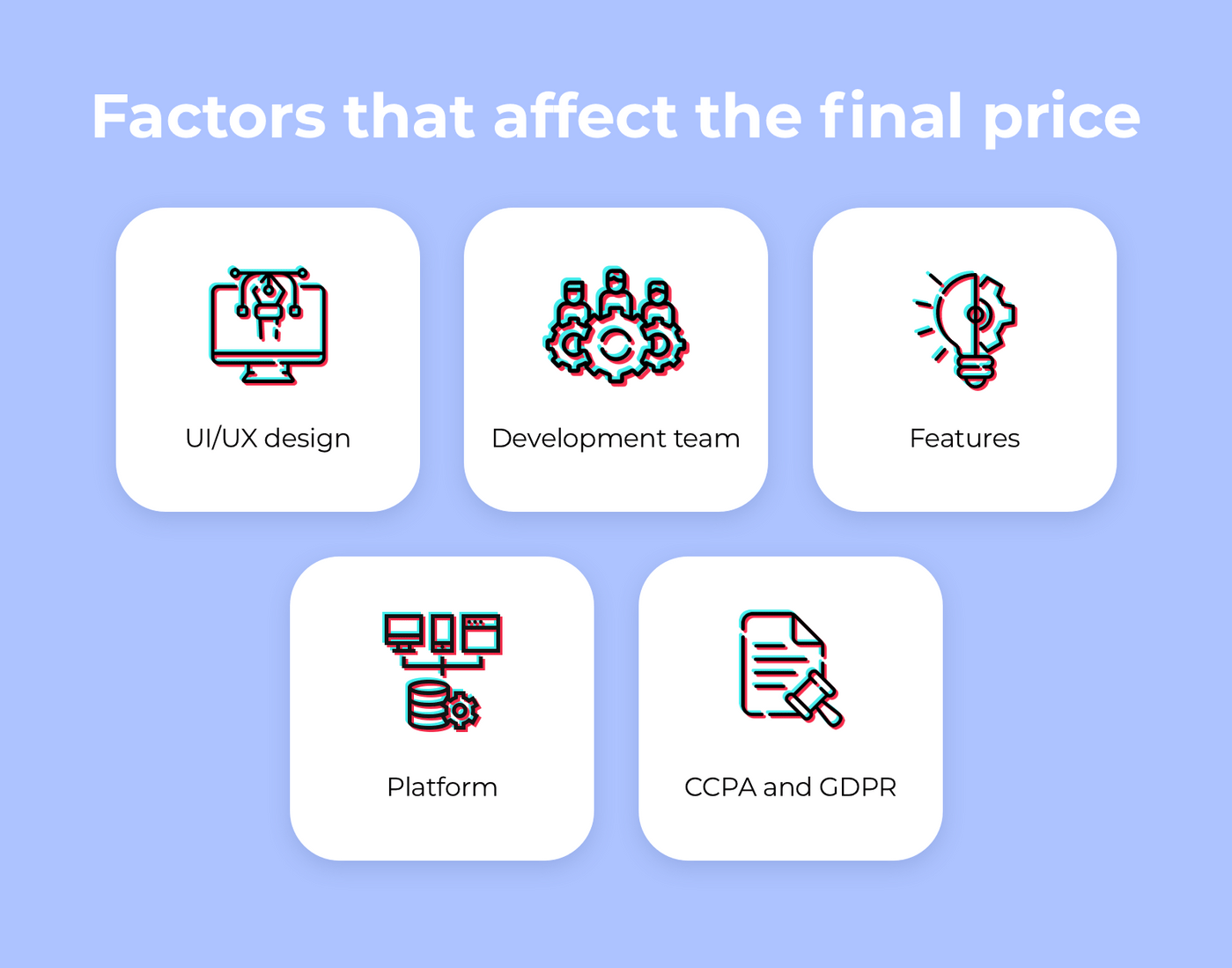 What can change the development price?