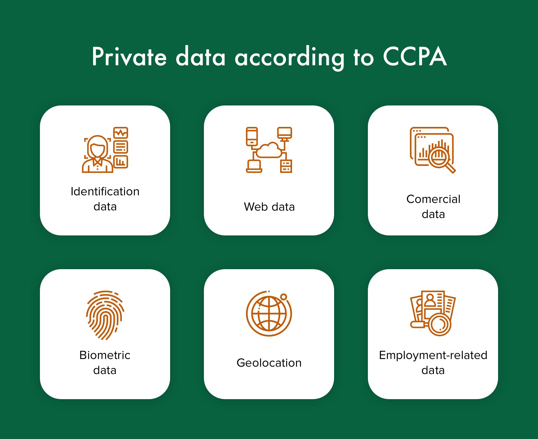 CCPA private data definition