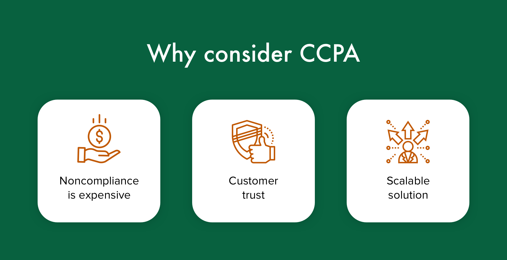 Why CCPA matters