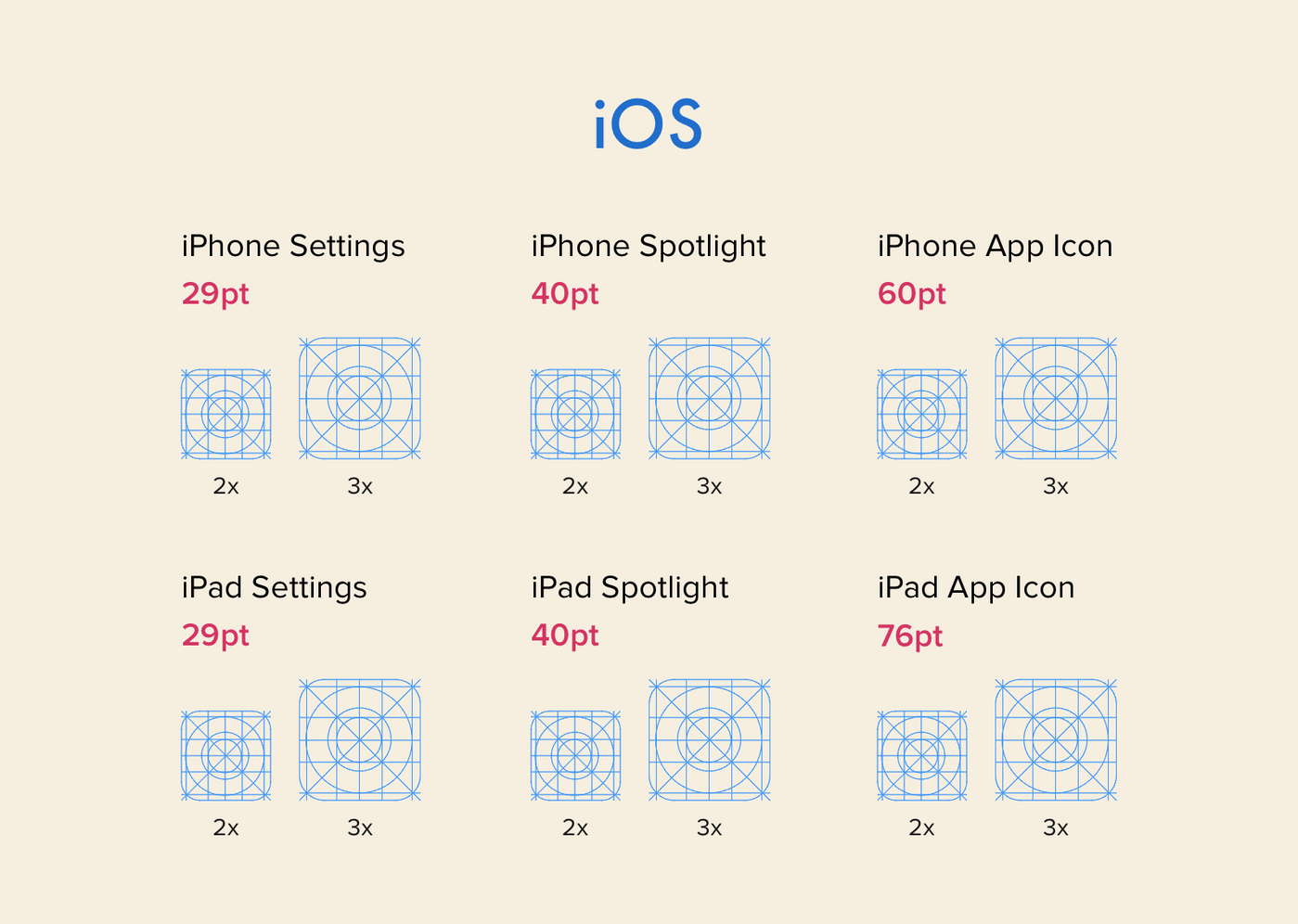 iOS size greed