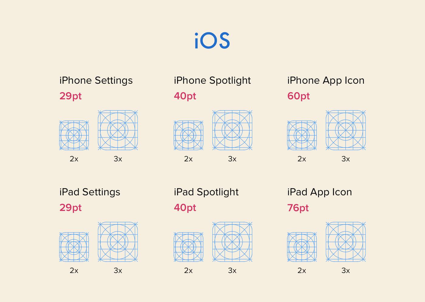 iOS size greed