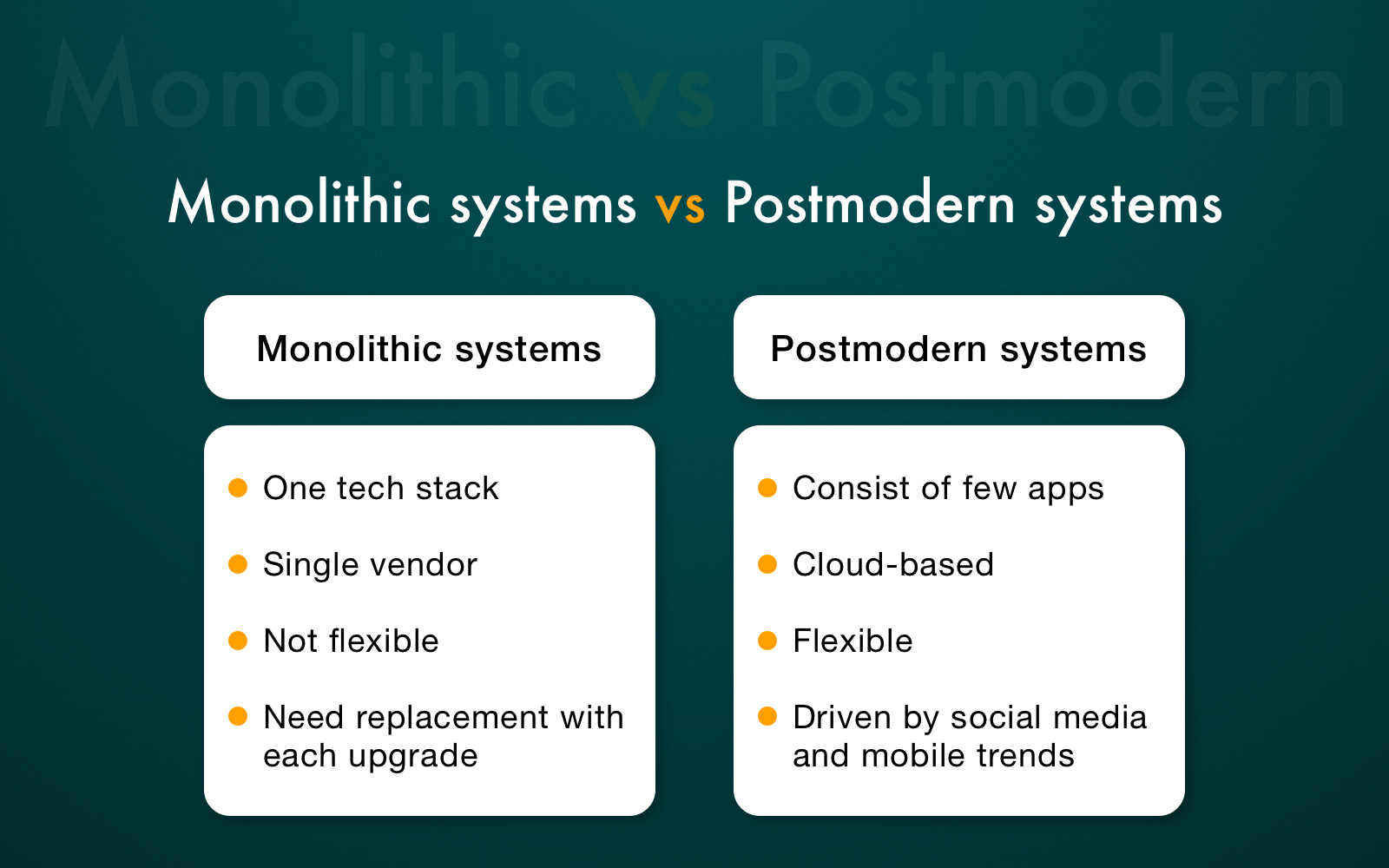 Monolithic systems vs postmodern suites comparison