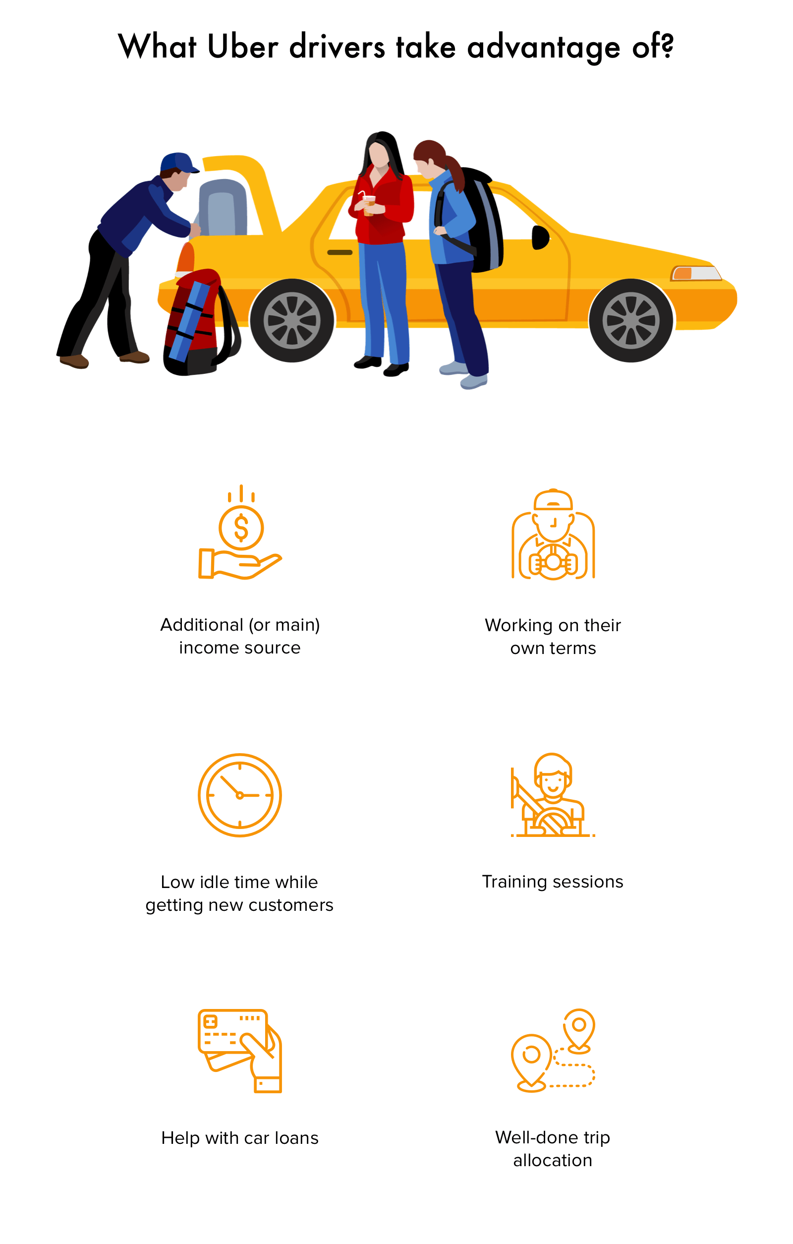 Benefits of Uber platform for drivers