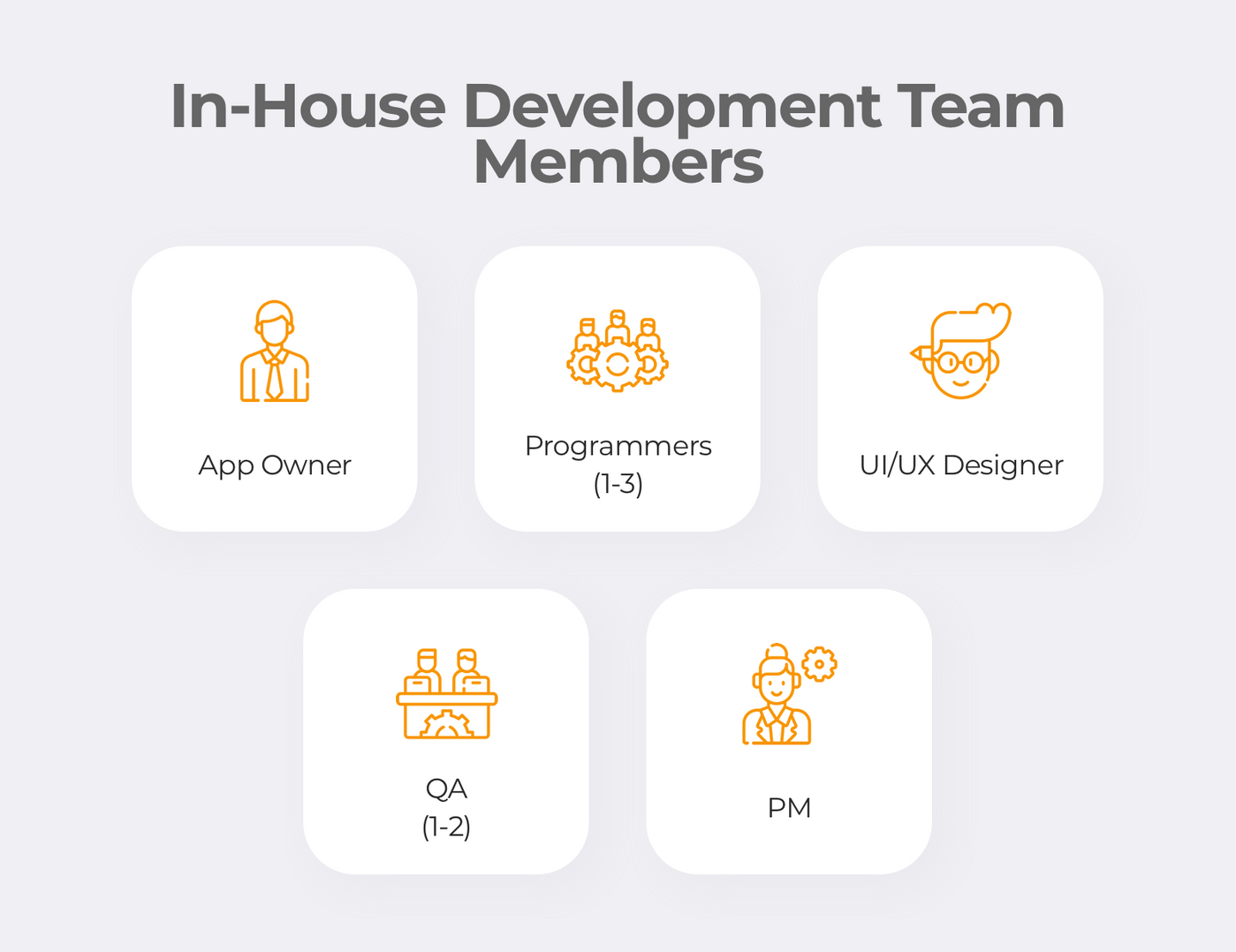 In-house development team members