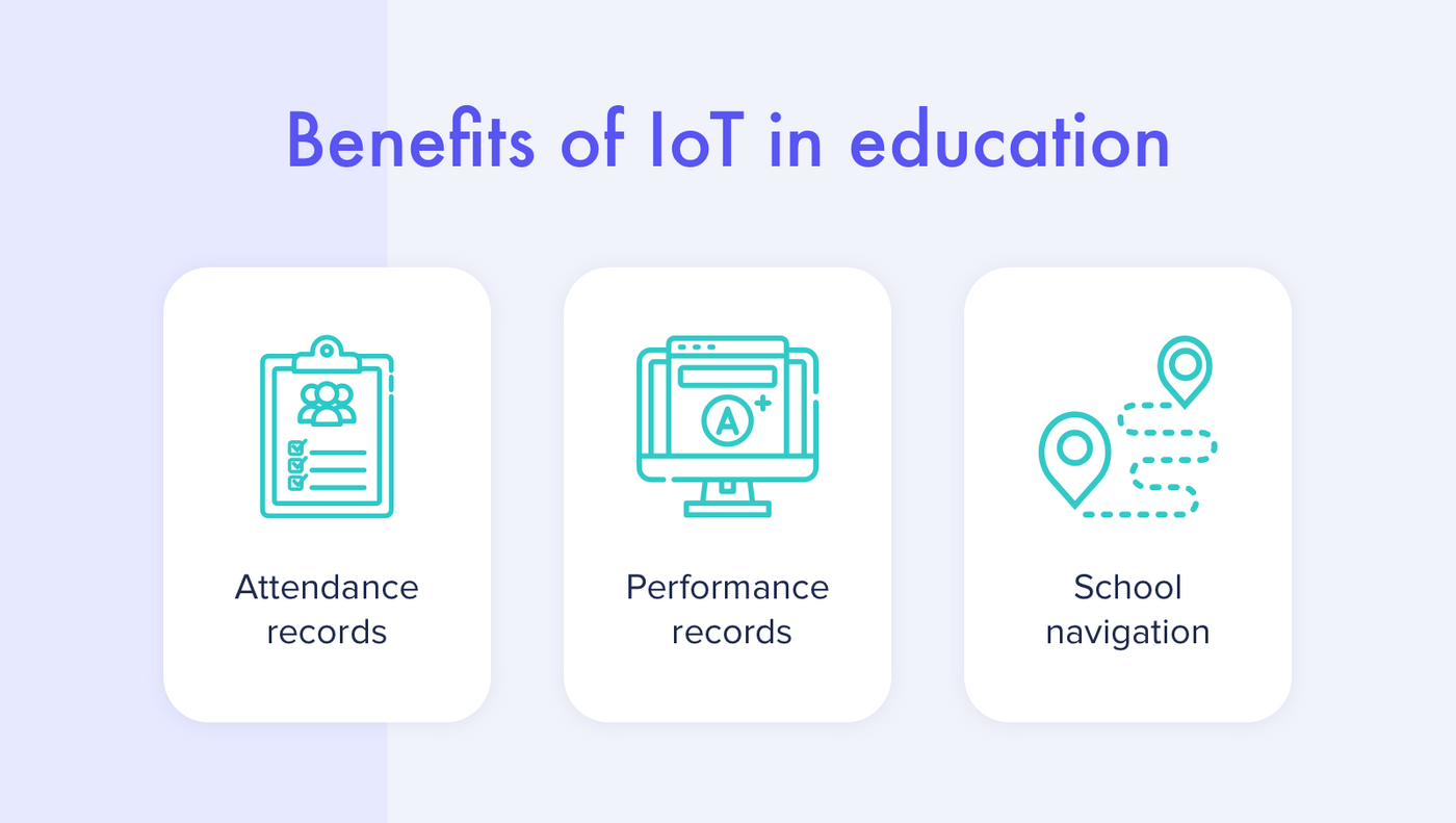 How IoT influences education