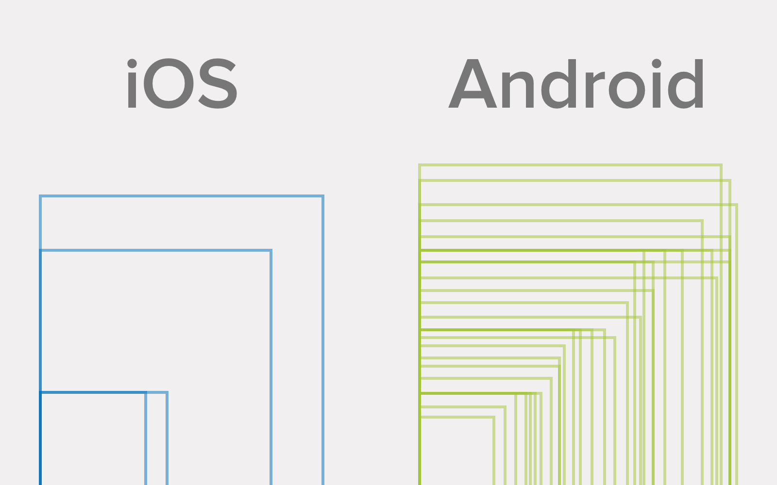 Android vs iOS screen sizes comparison on a scheme