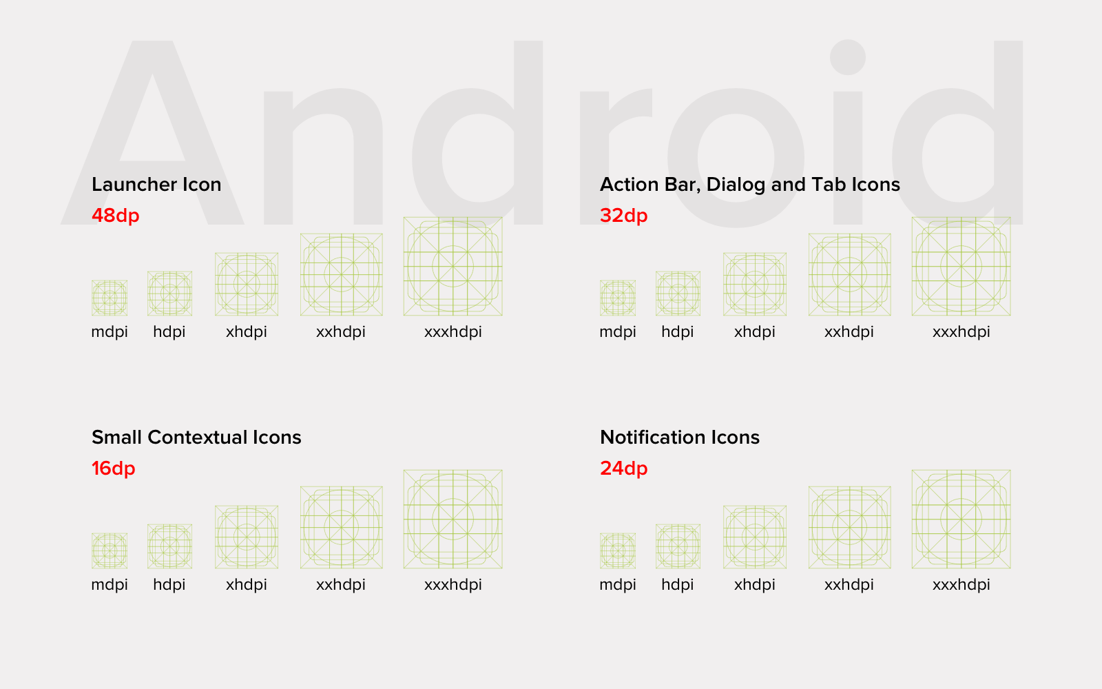 Sizes of Android media assets in one picture