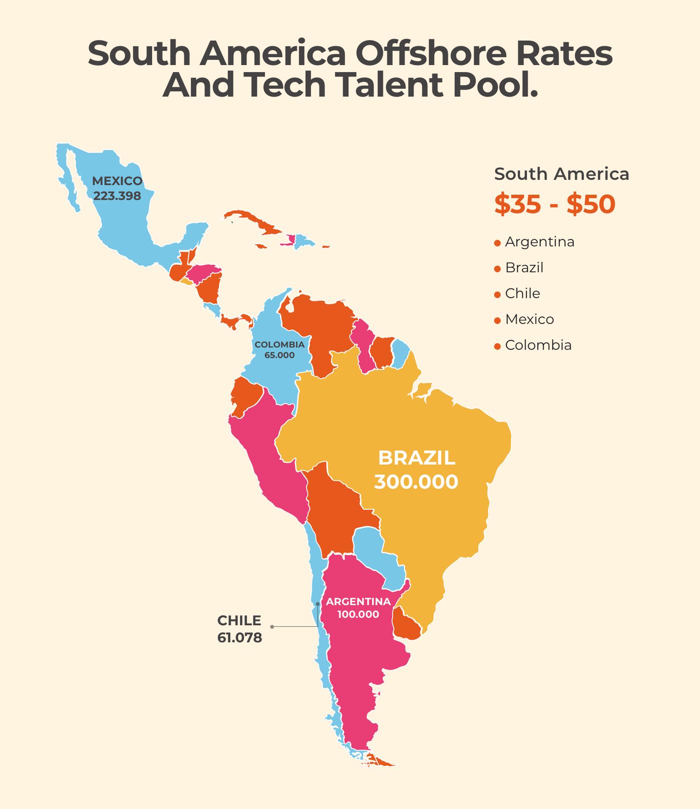 South America tech hubs.