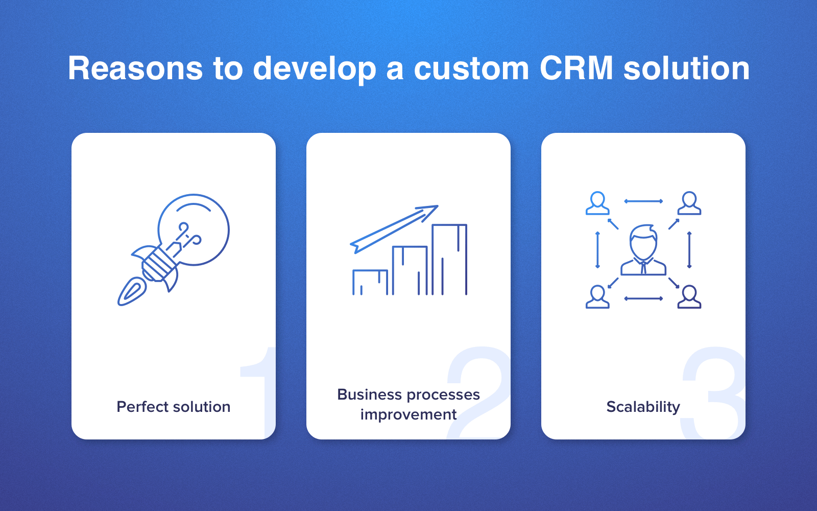 Reasons to build a custom CRM for your business