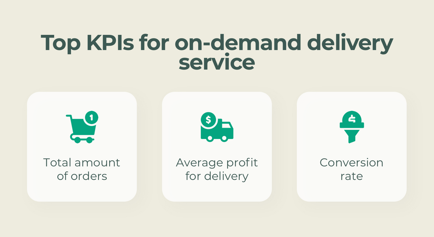 Create an on-demand delivery service: Top KPIs
