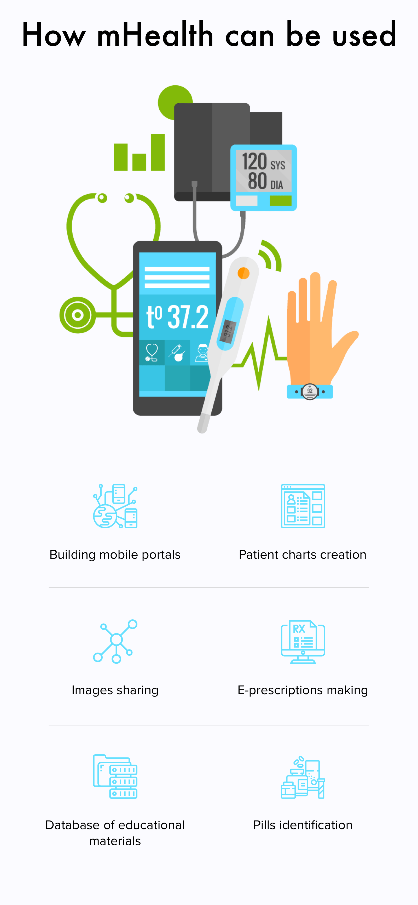 use of mobile apps in healthcare