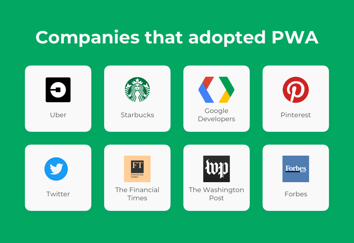 Companies that adopted PWA