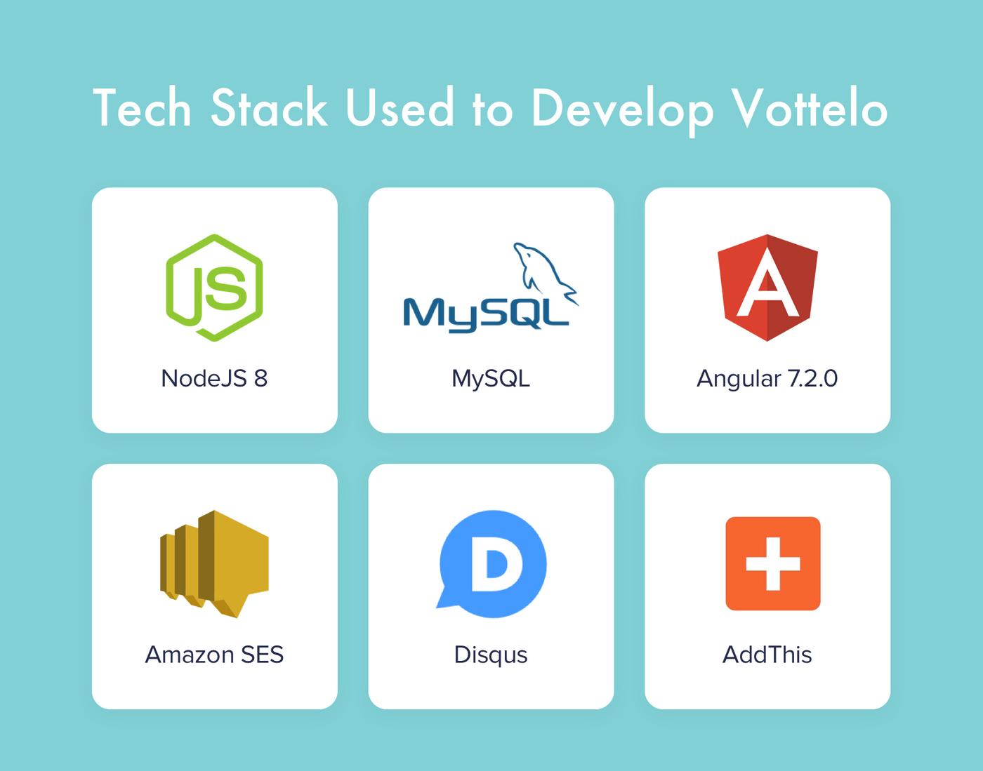 Vottelo's tech stack