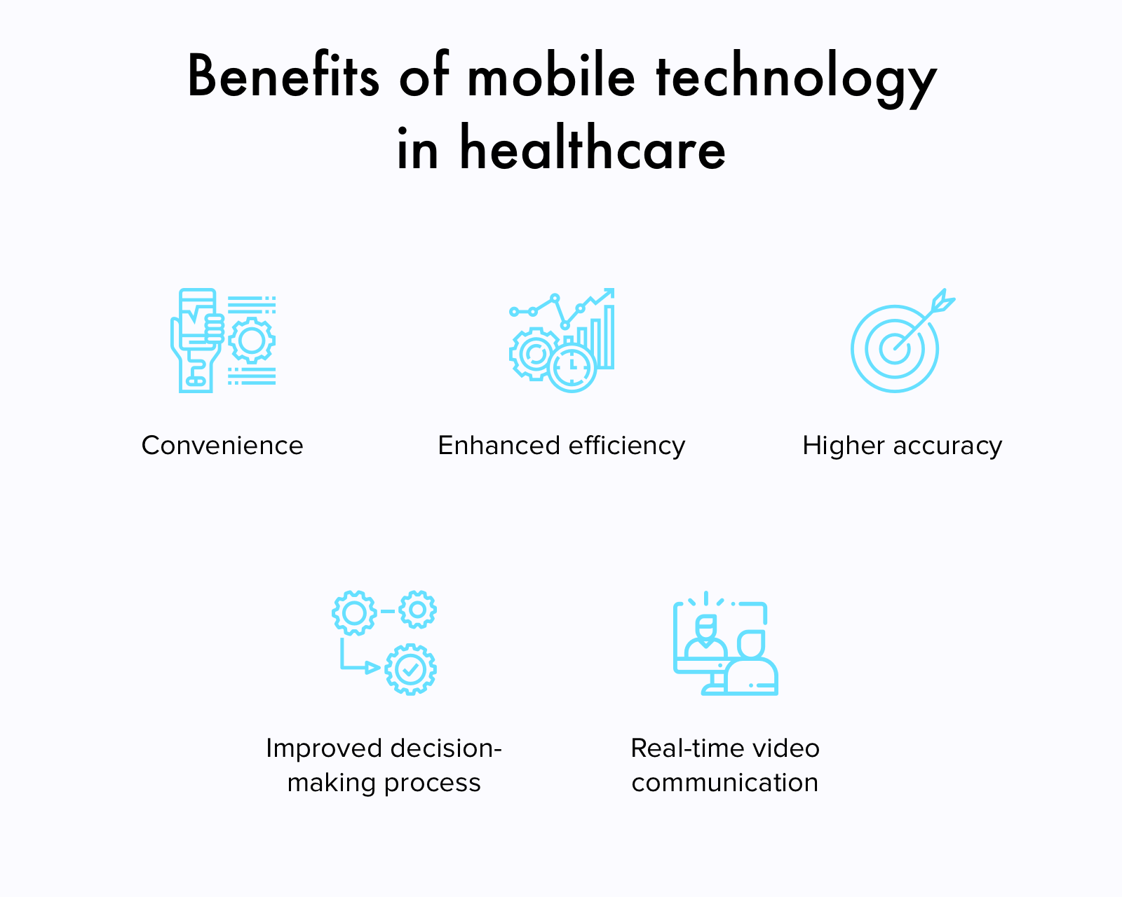 mobile devices and apps for healthcare professionals uses and benefits