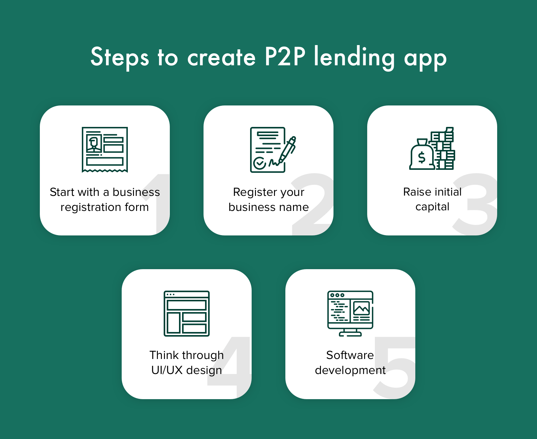 how to make a loan app