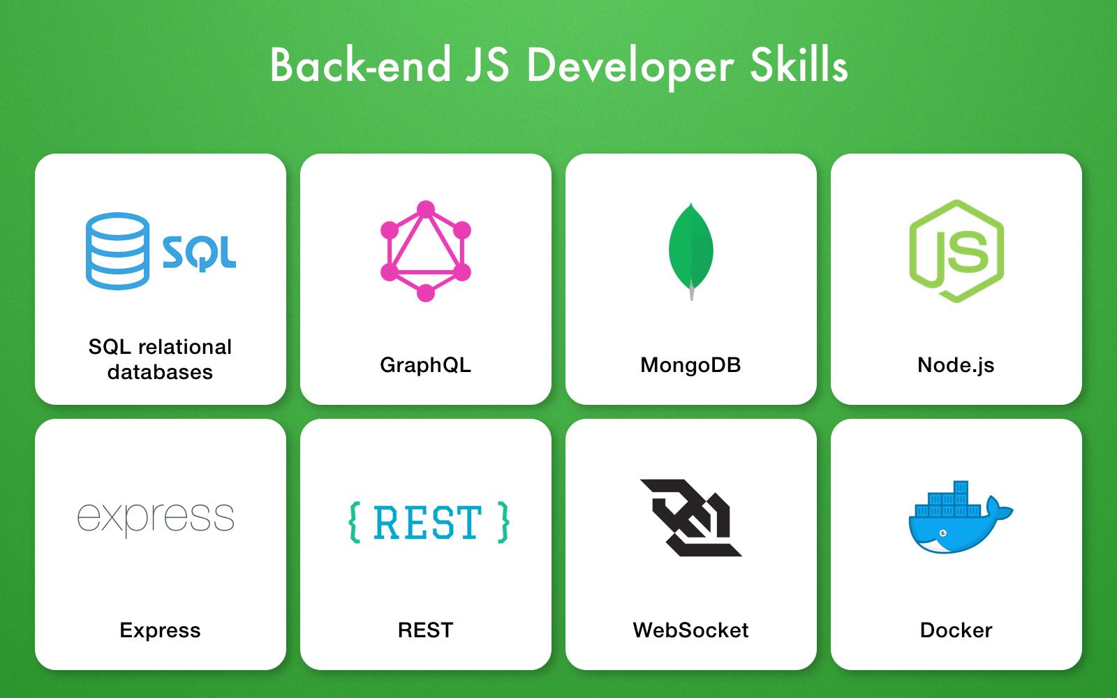 Back-end JavaScript Engineer Skills