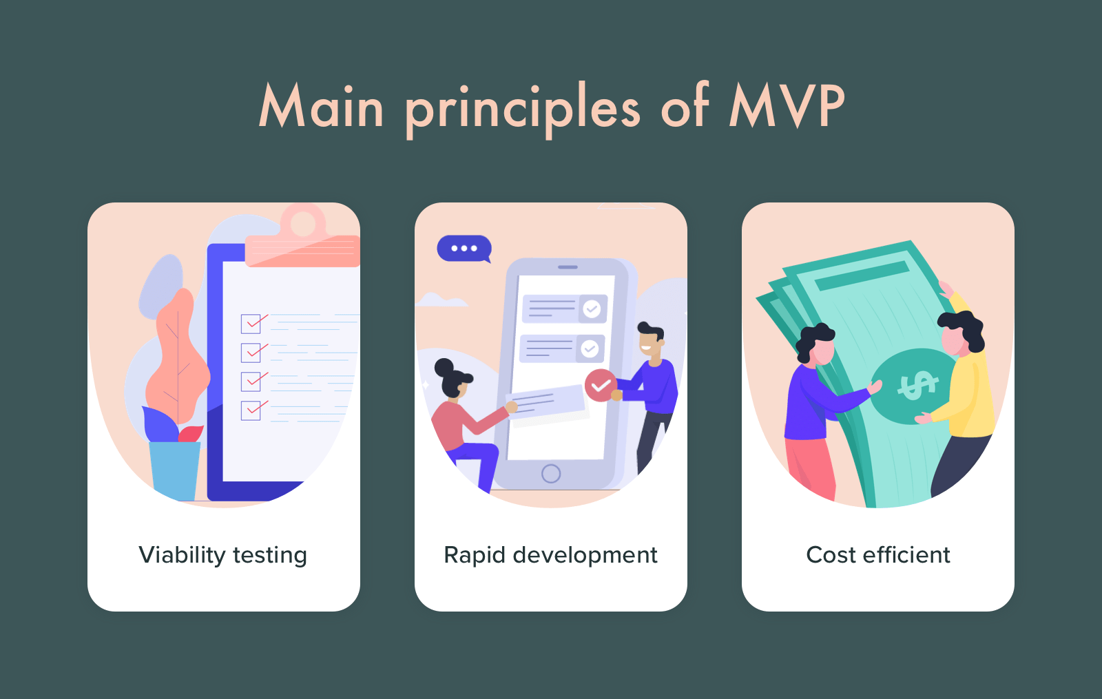 Basic principles of MVP