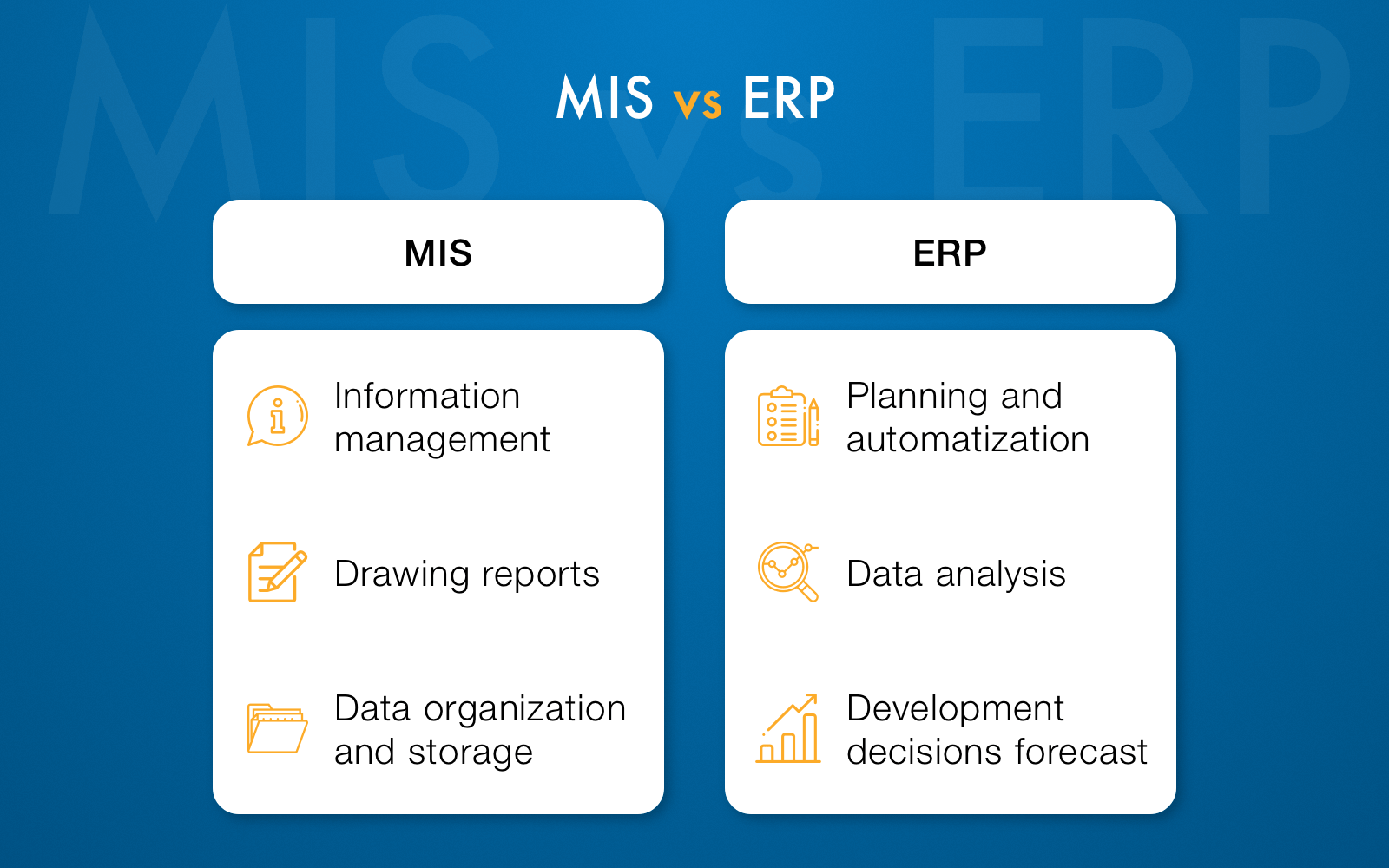 Comparison of MIS vs ERP systems
