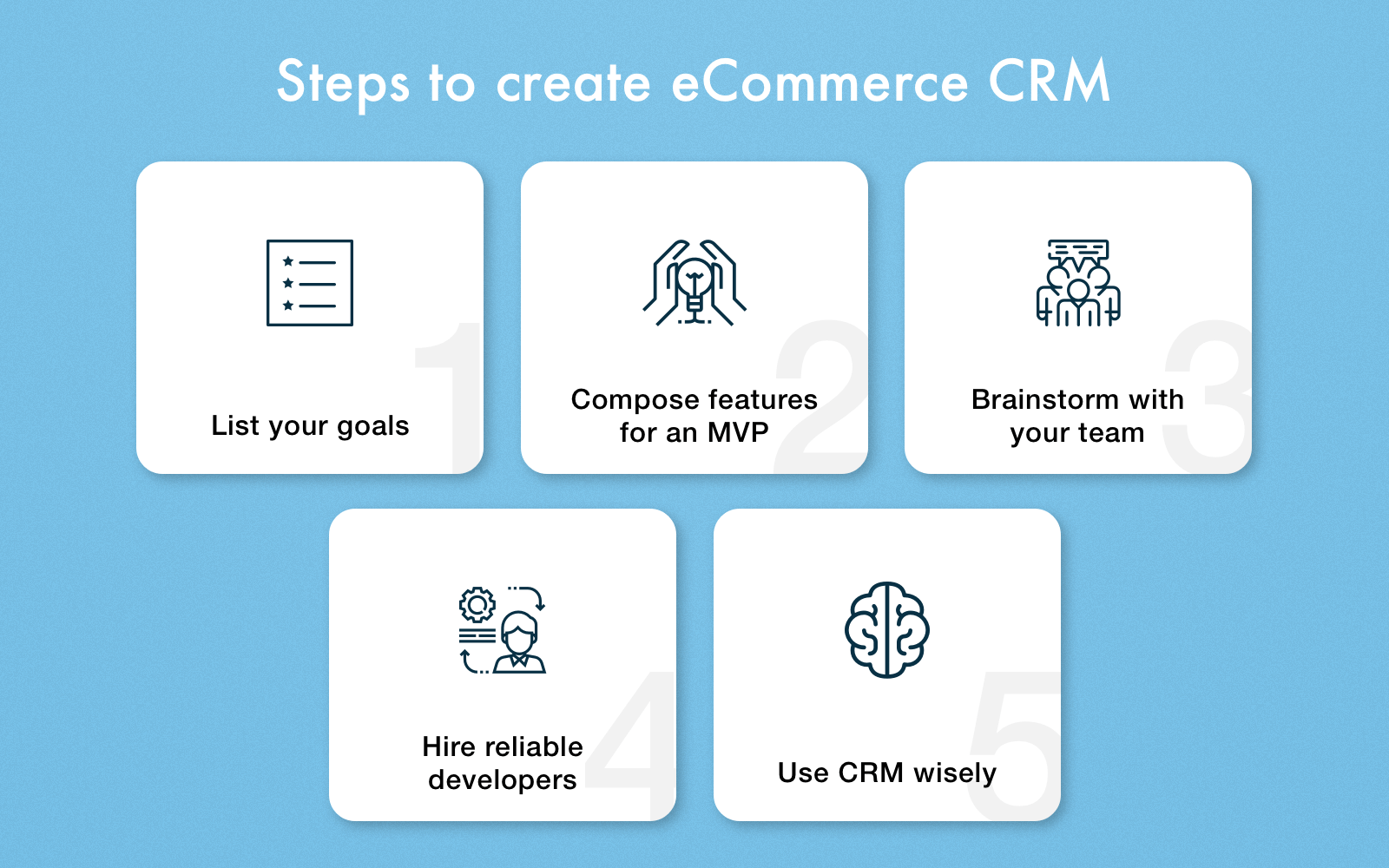 CRM development steps