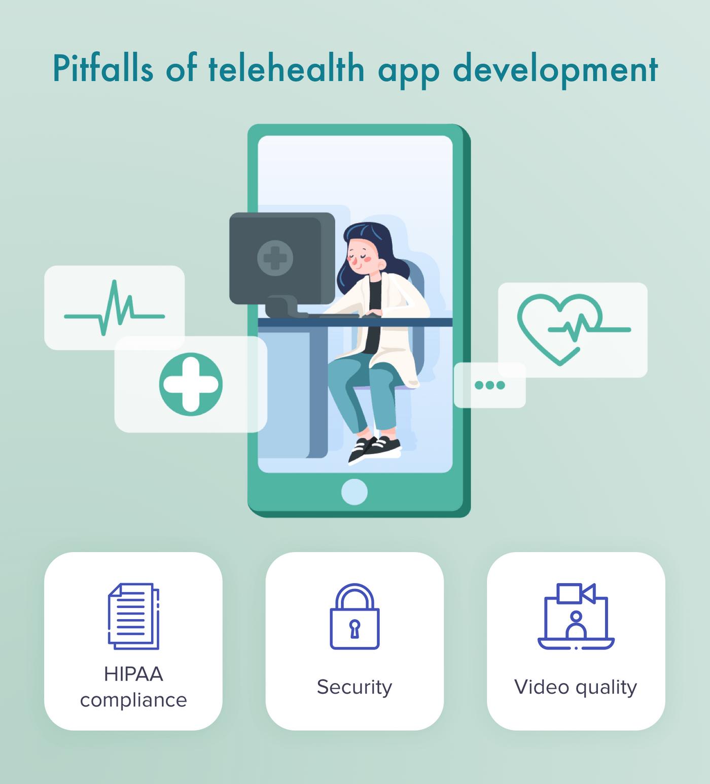 What are the drawbacks of telemedicine app development?