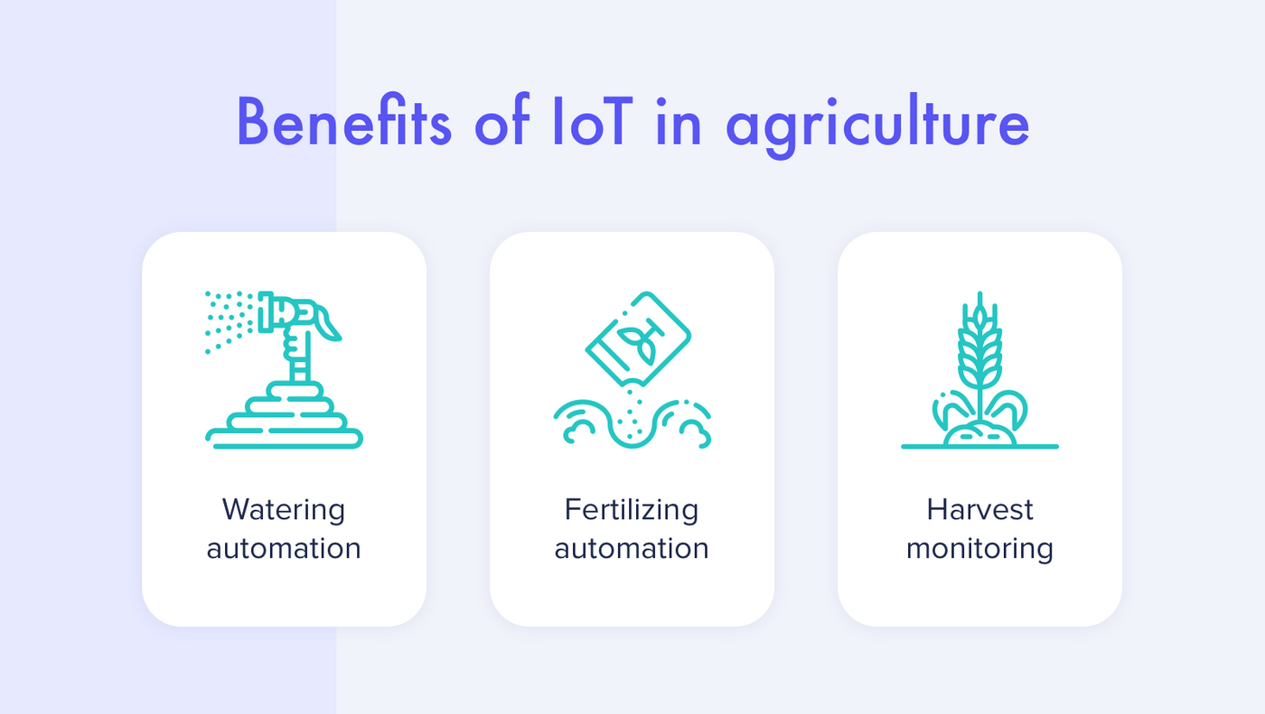 How IoT influences agriculture?