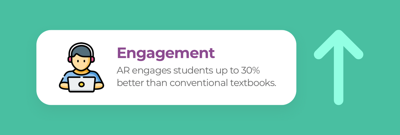 How AR in education influences students' engagement rate