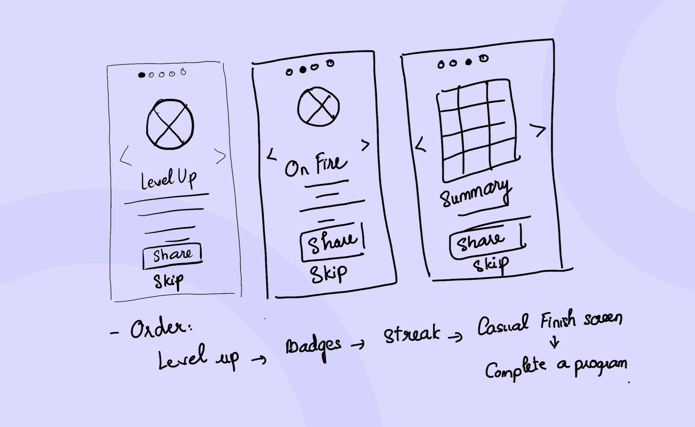 Wireframing using pen and paper