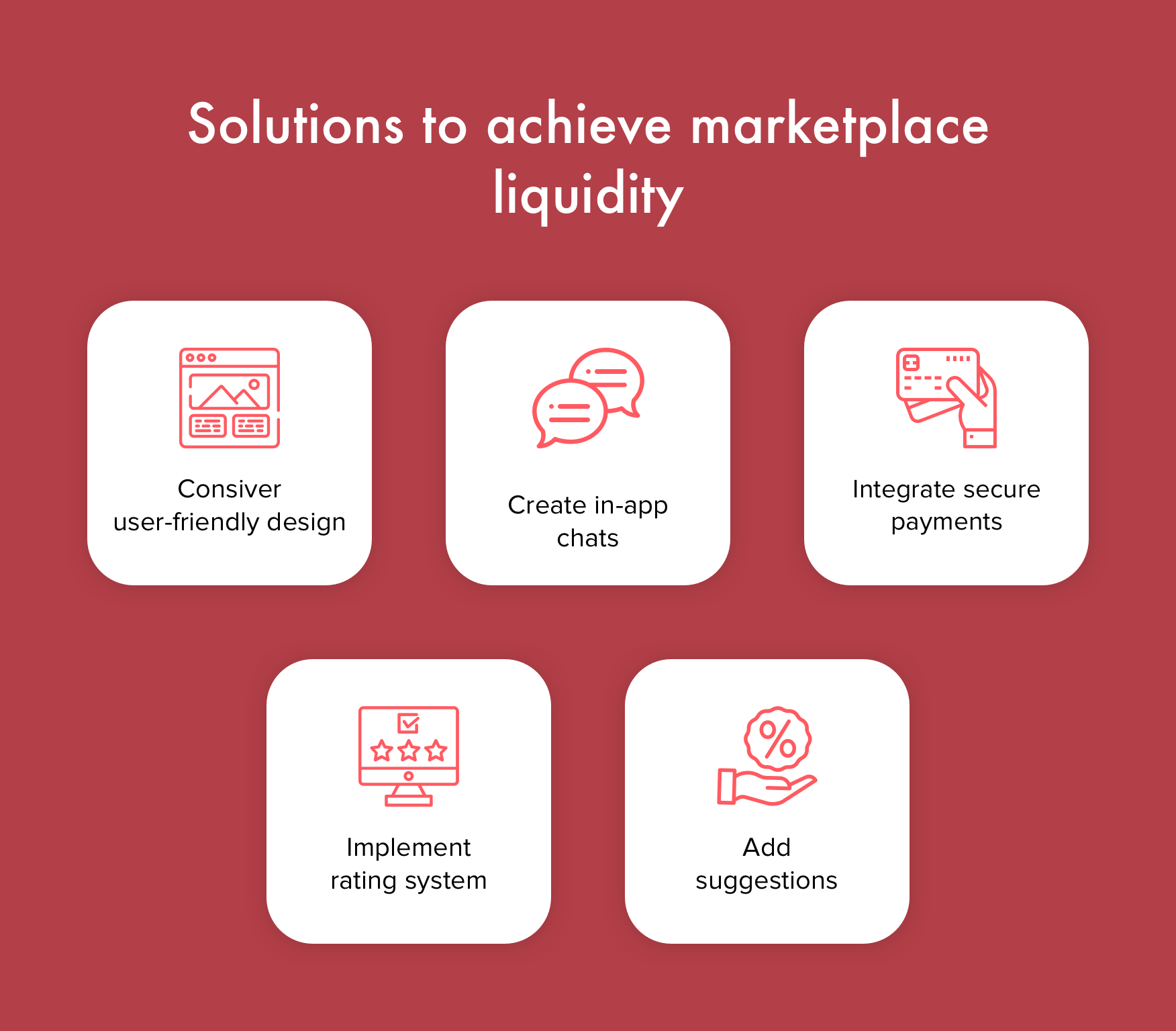 How to achieve high marketplace liquidity