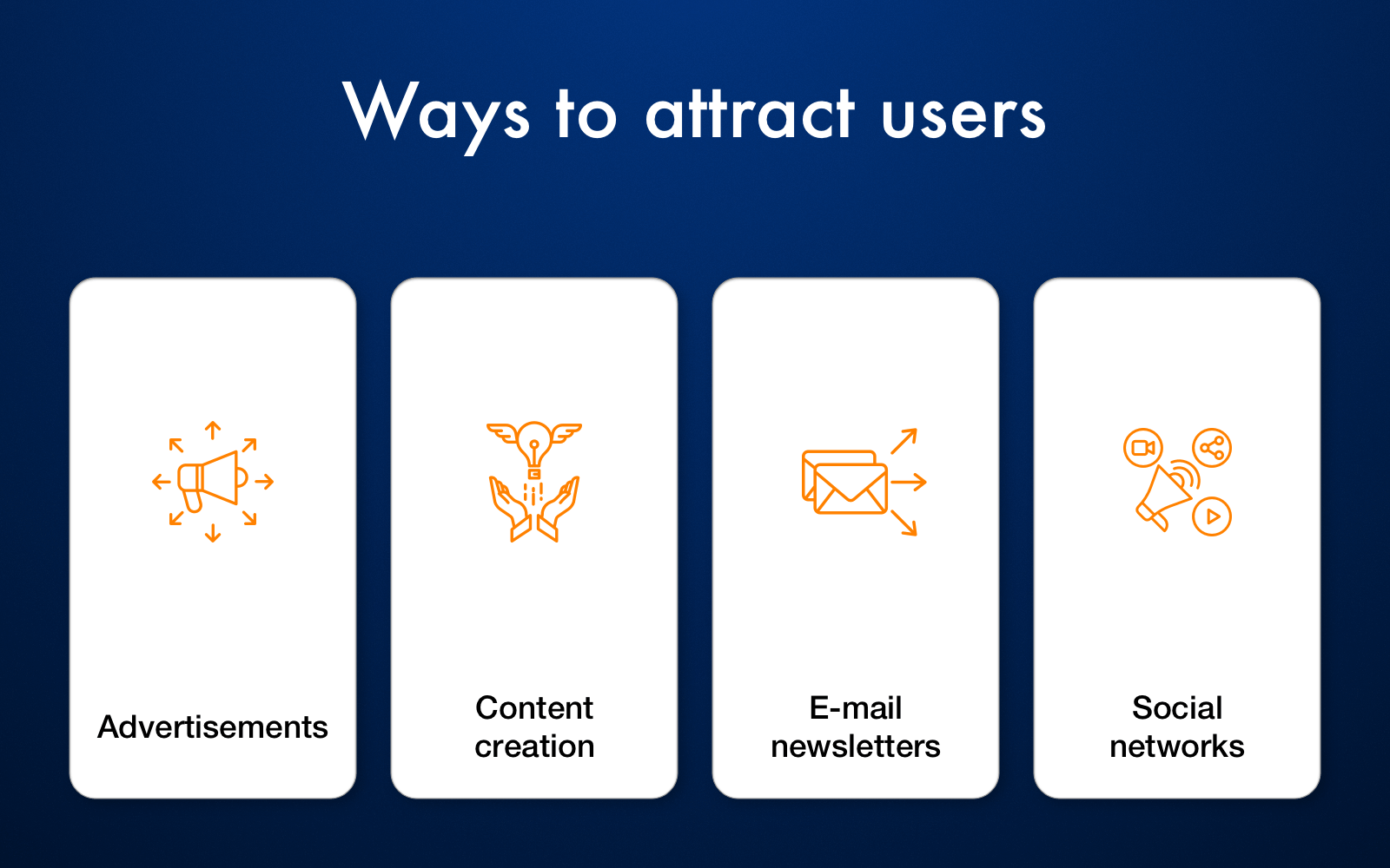 Q&A website. 4 Ways to Attract Users