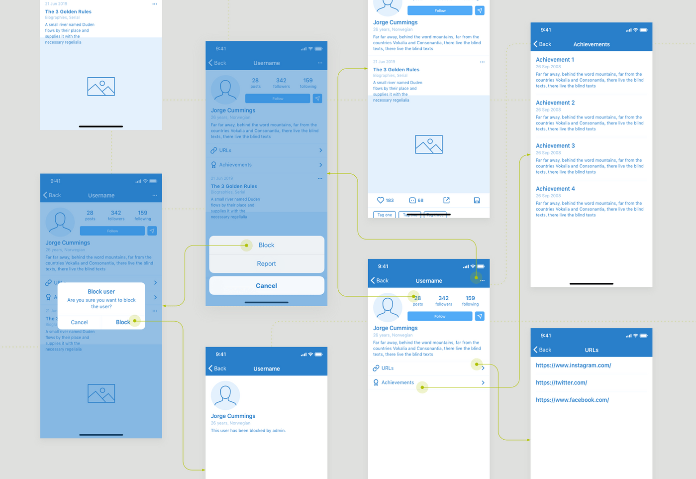 Building a SaaS product: Wireframes