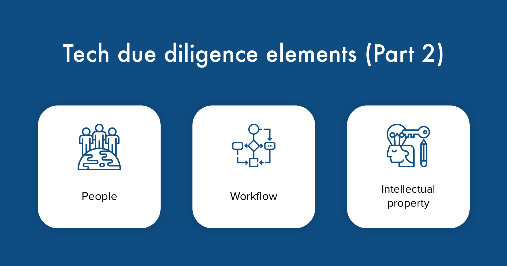 Technical due diligence elements (Part 2)