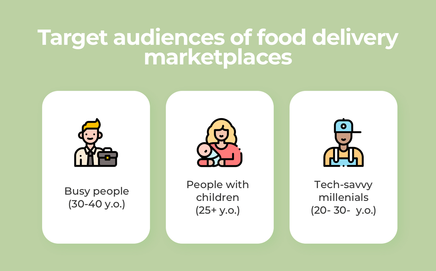 Target audience of food marketplaces