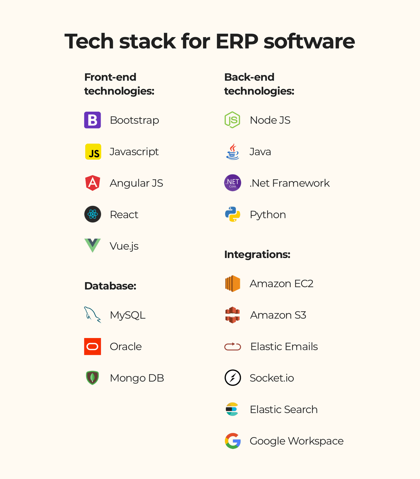 Tech stack for ERP system development
