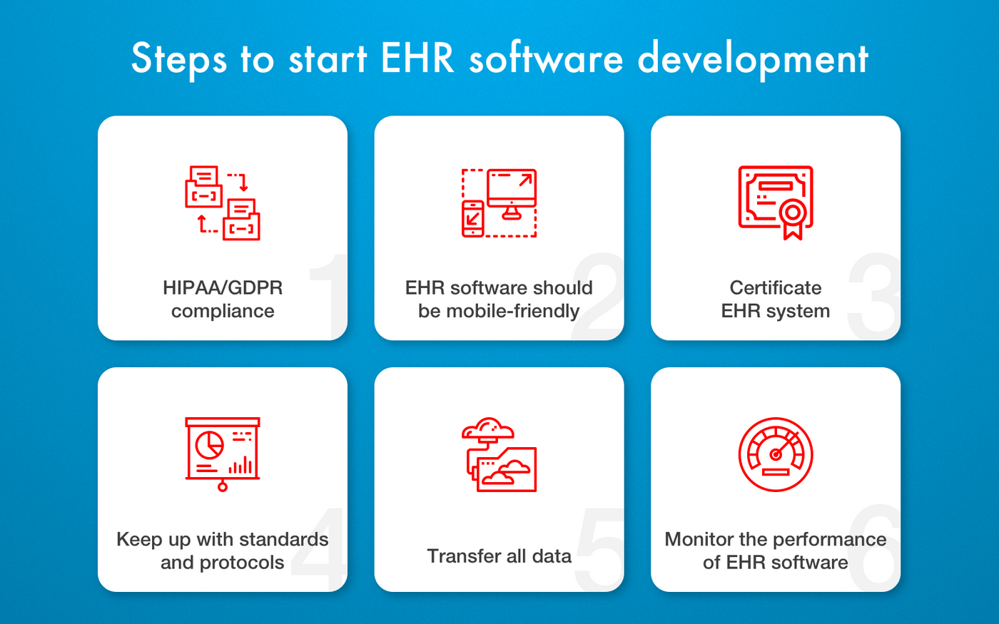 Stages for EHR software launch