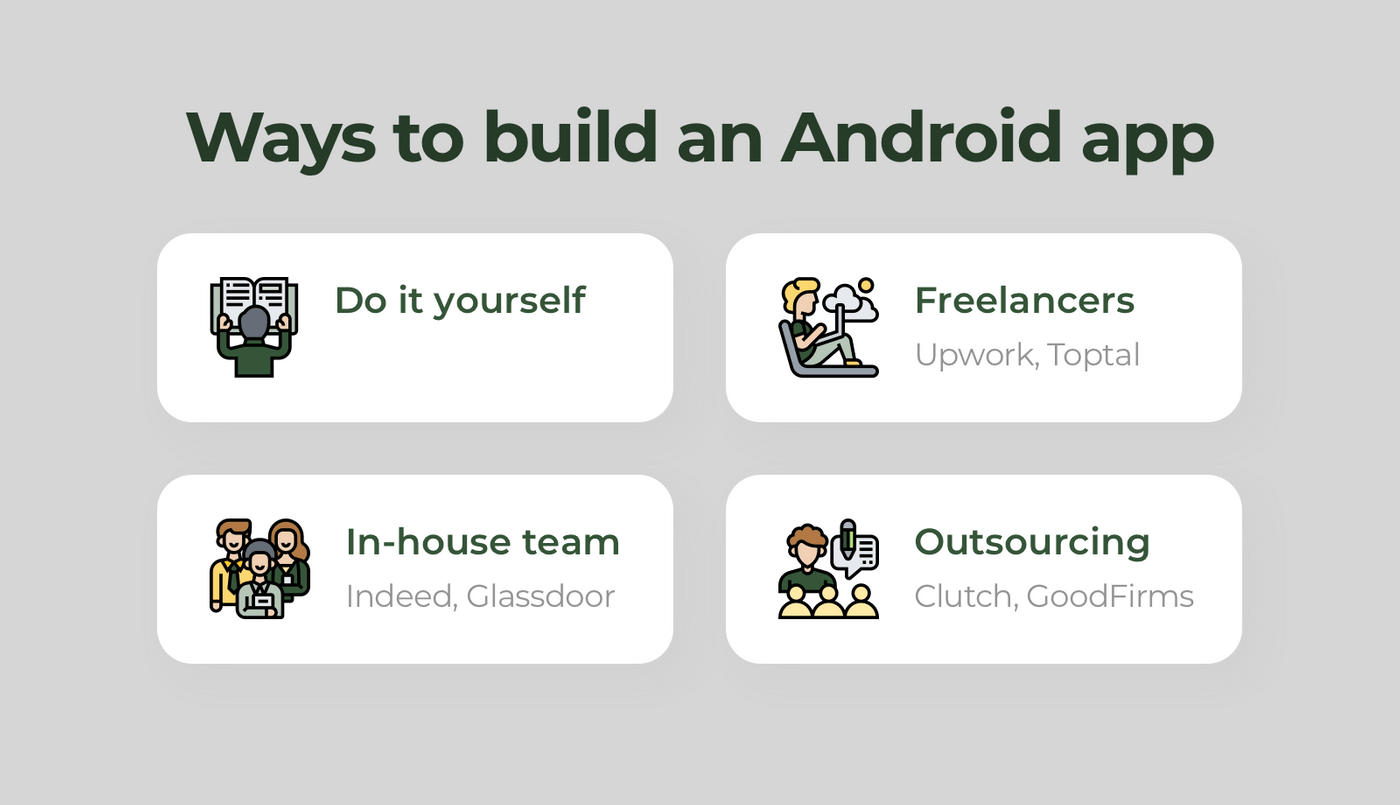 How to build an app for Android: Four options