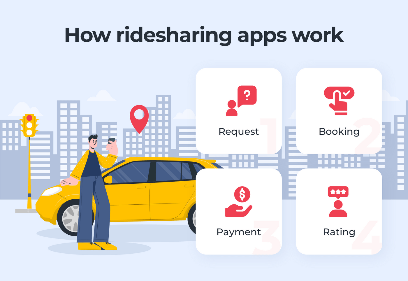 How do ridesharing apps work?