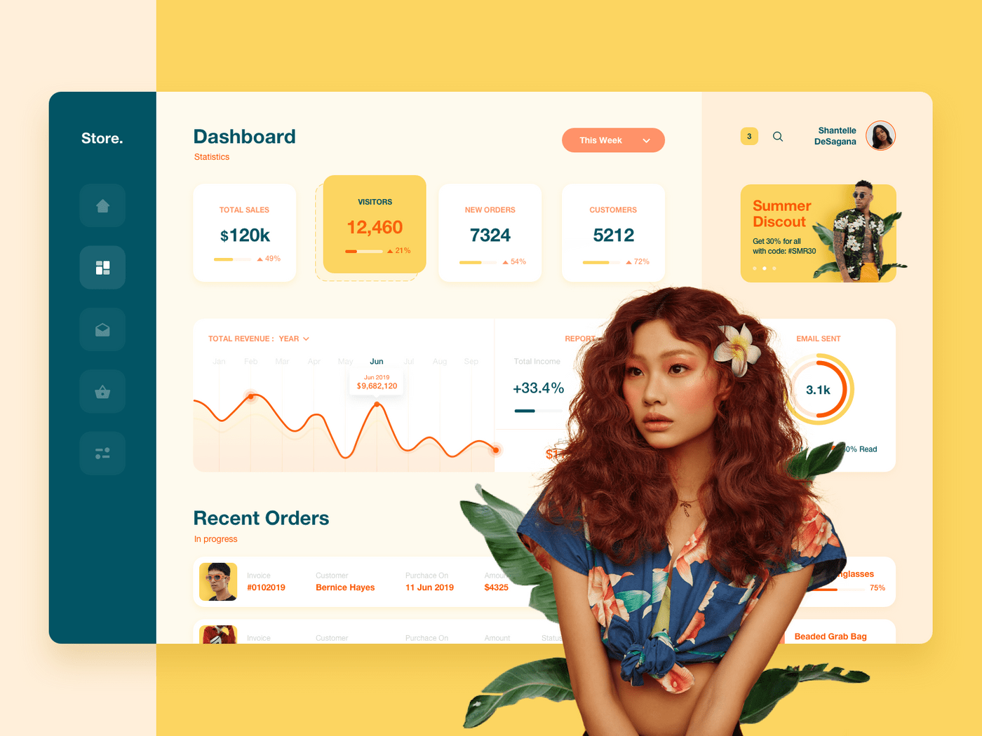 Ecommerce website dashboard