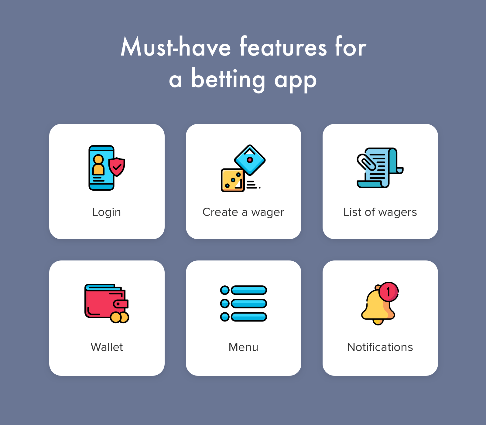 Betting app development: Features