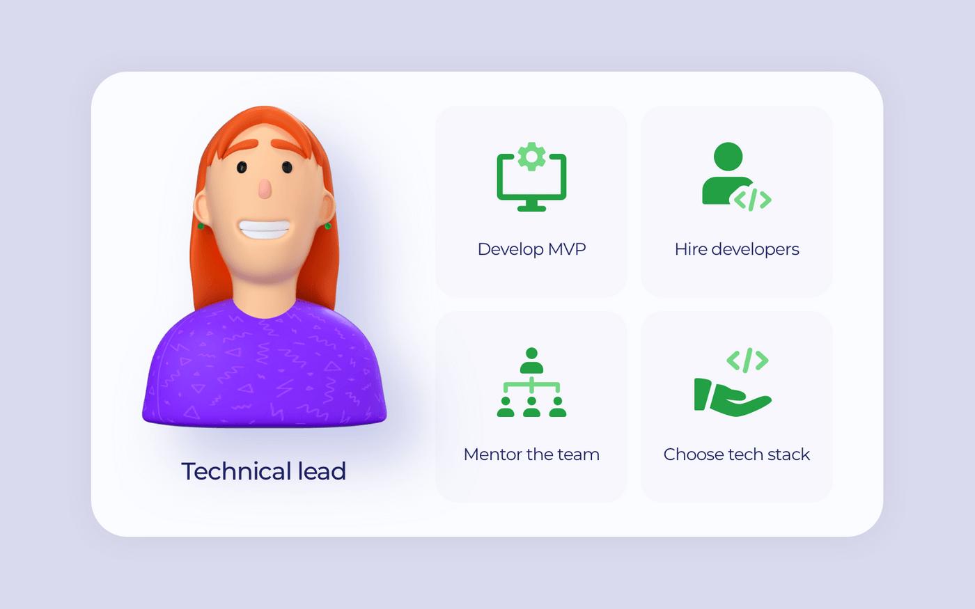 Hire a CTO Technical Lead