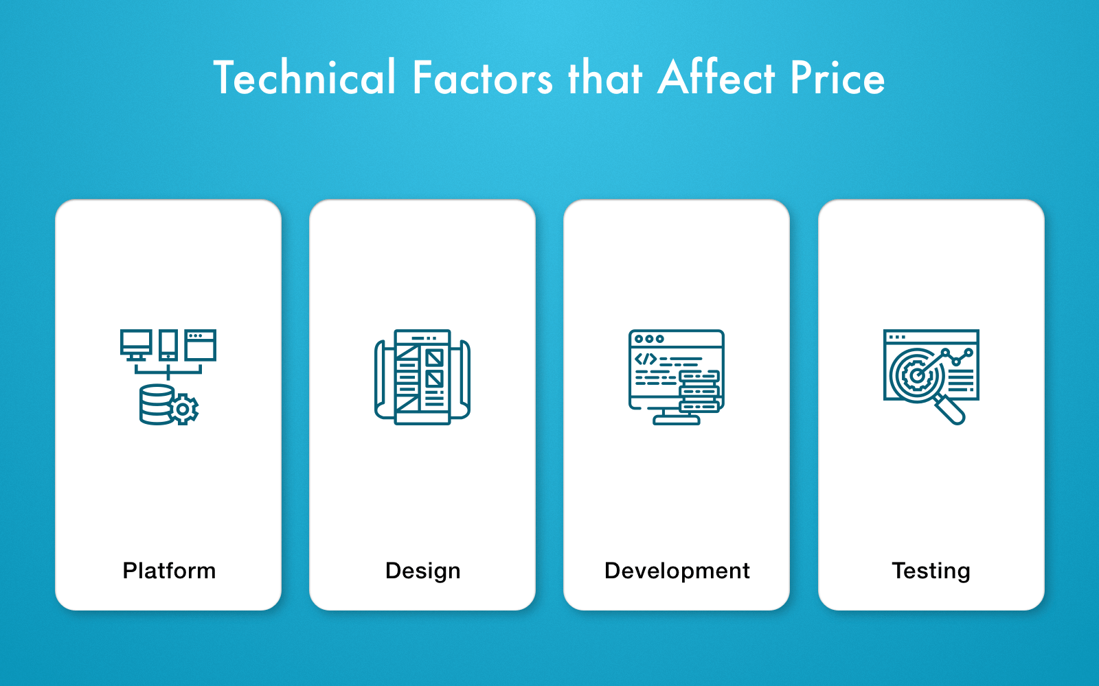 Technical factors that affect the price