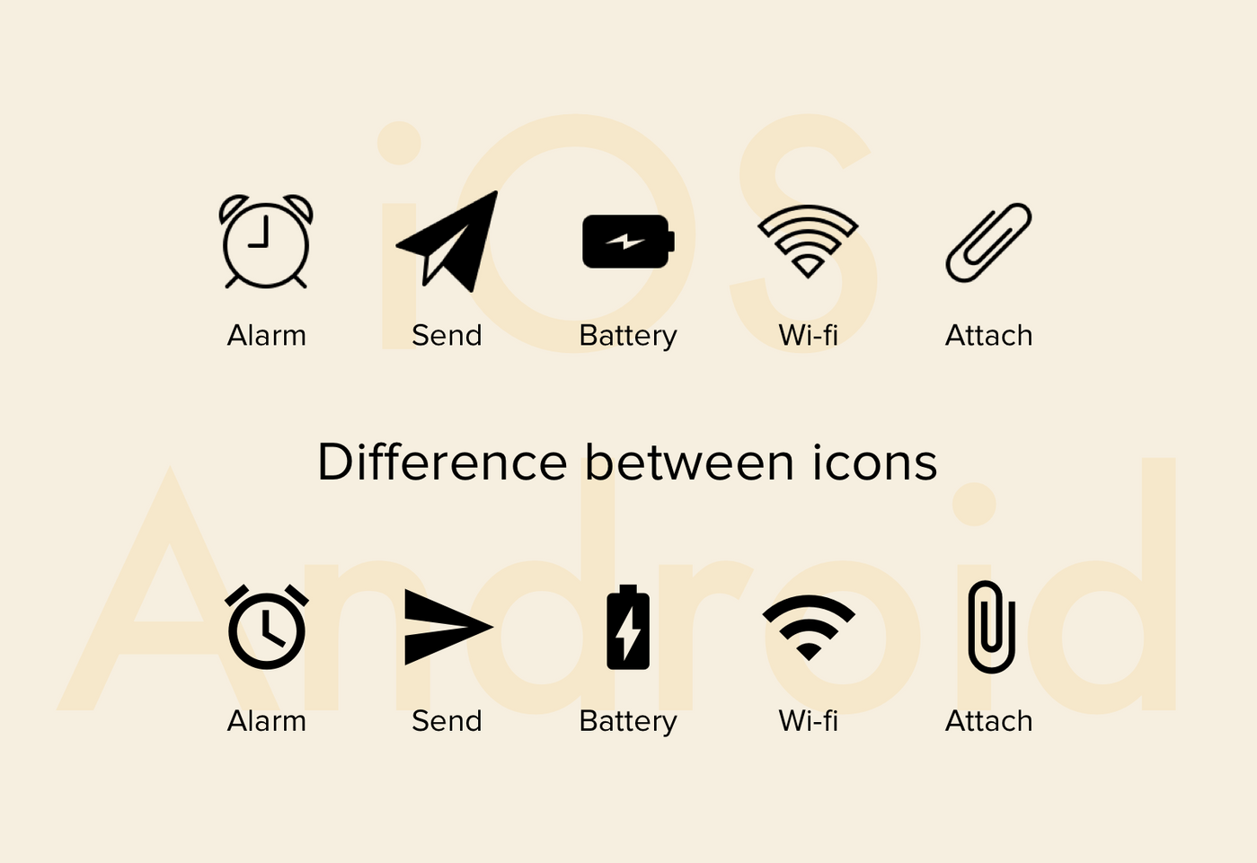Comparison of icons on iOS and Android