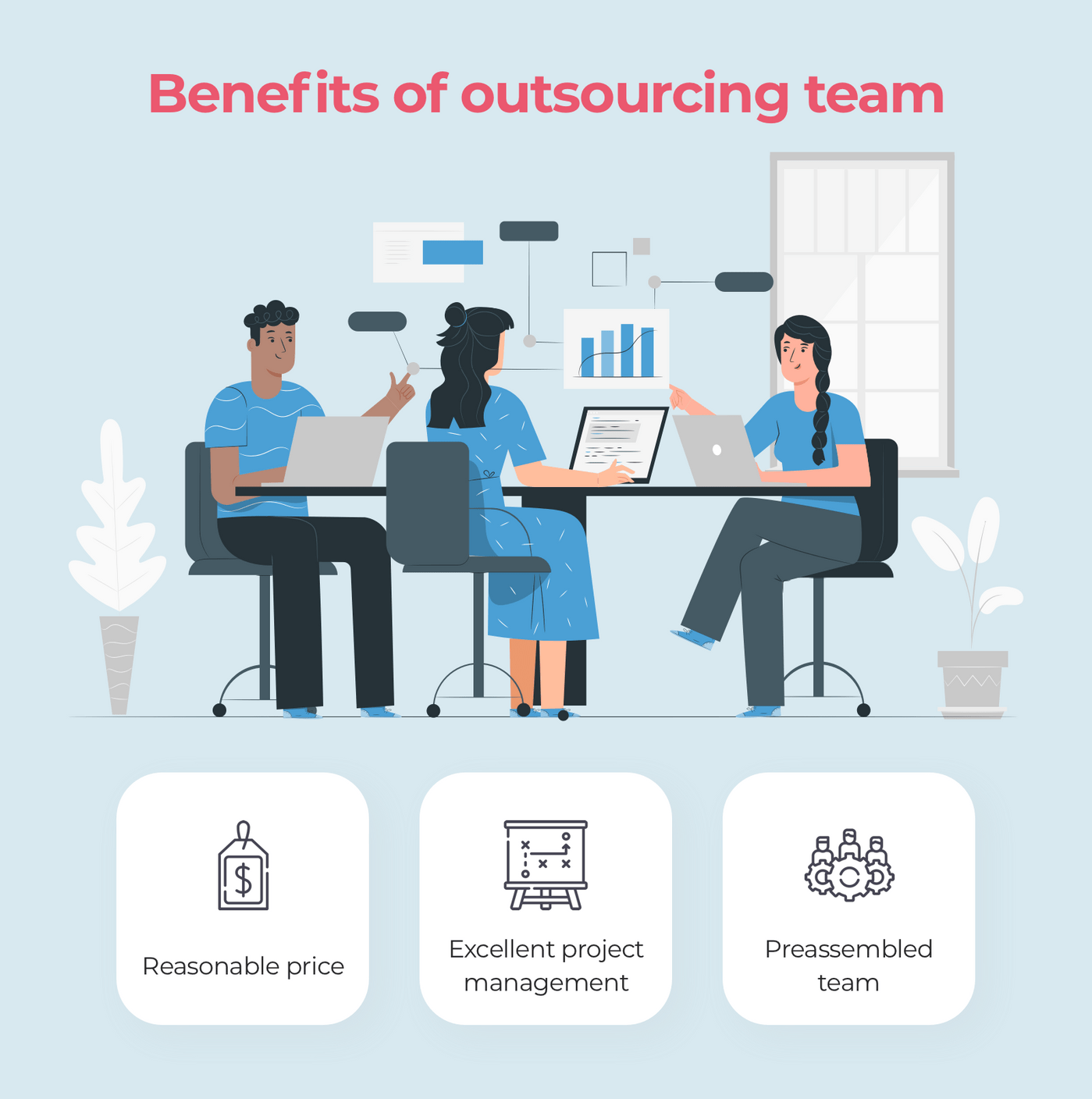 How outsourcing teams can benefit to your business?