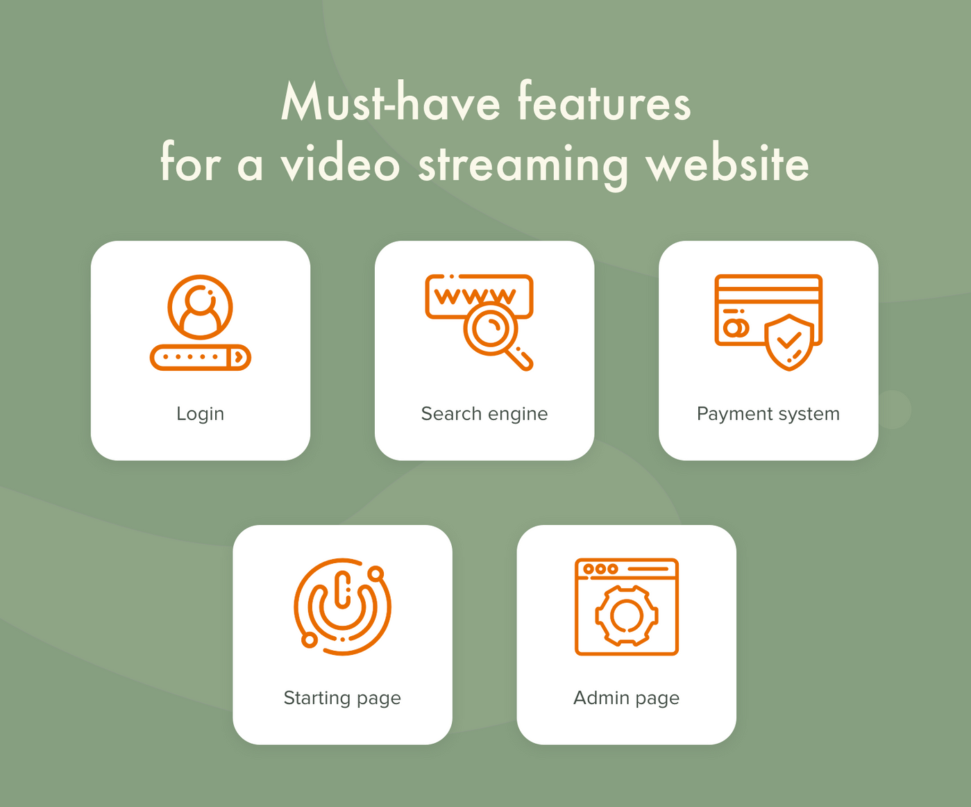 How to build a video streaming website MVP features