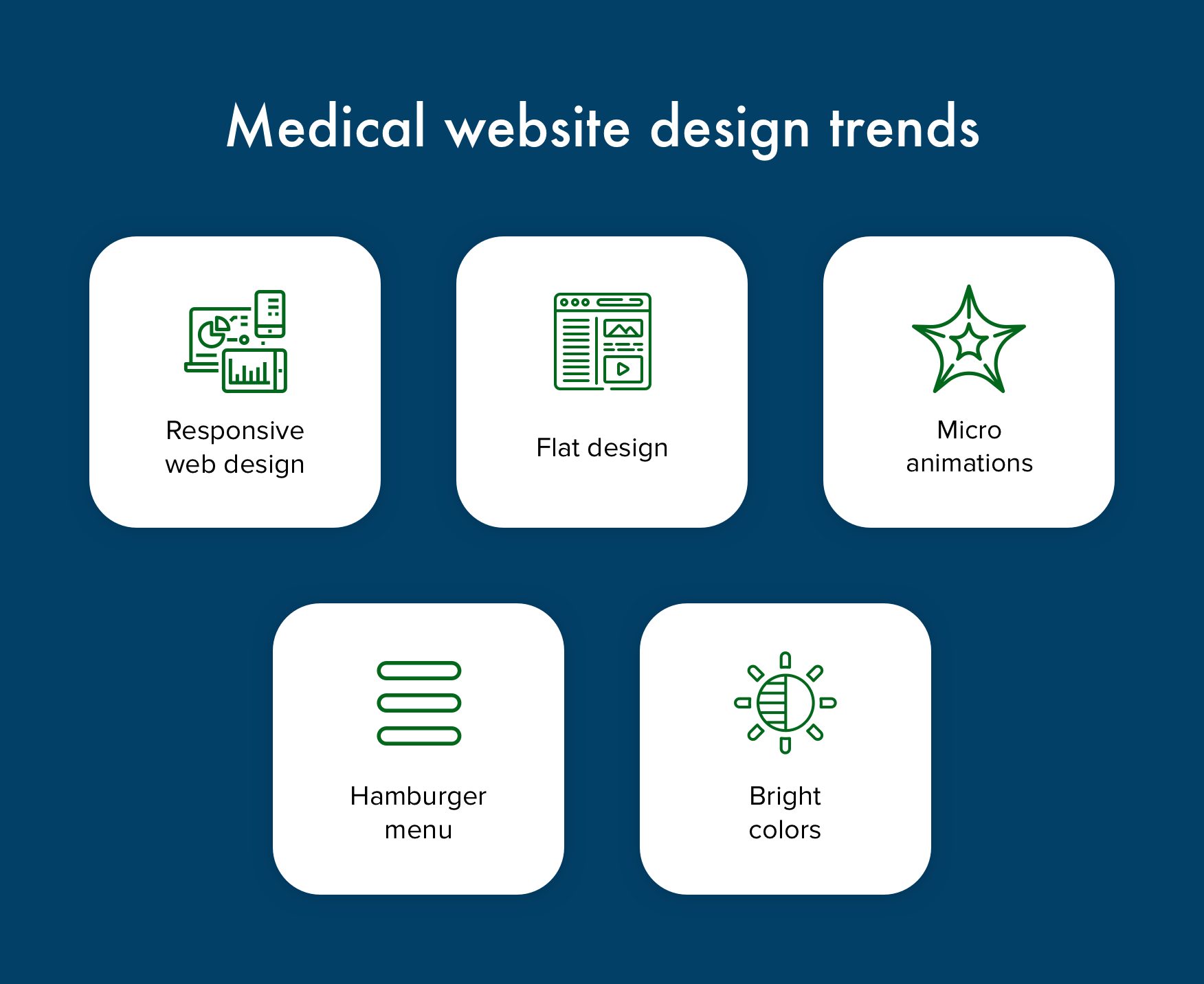 Trends for medical web design