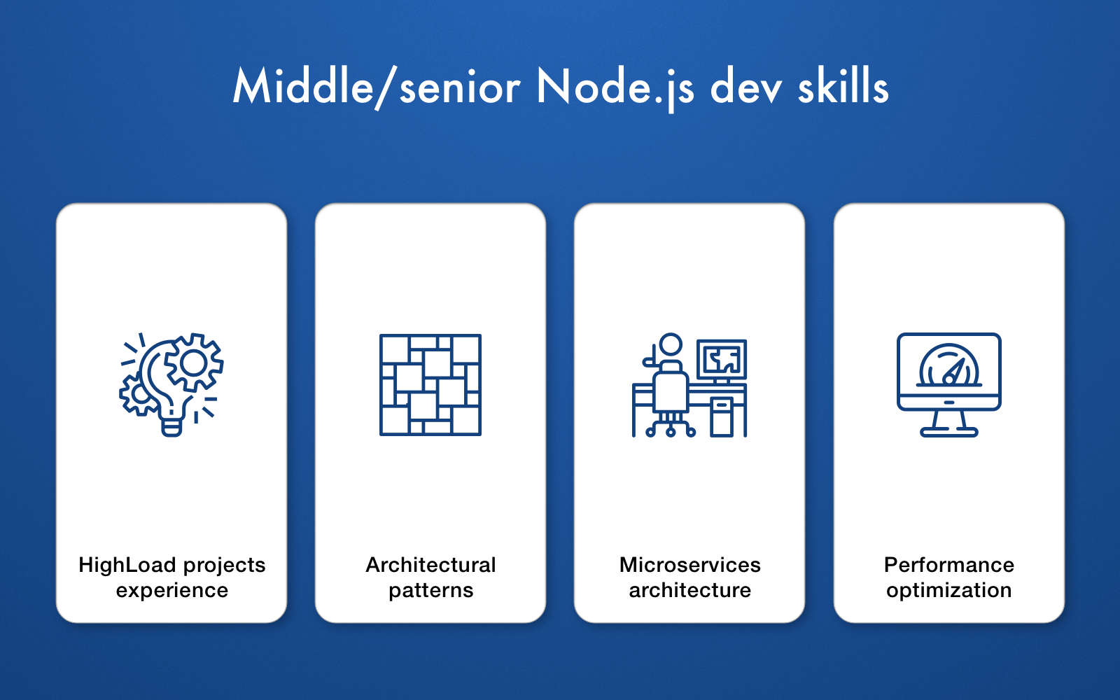 Middle/Senior Node.js Dev Skills