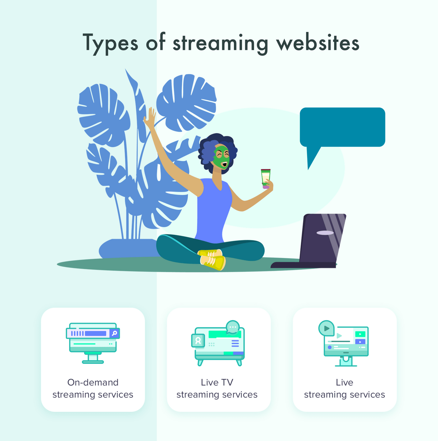 How to create a live streaming website: Types of streaming services